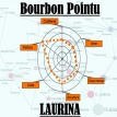 Bourbon pointu Laurina